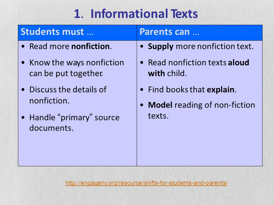 1.Informational Texts http://engageny.org/resource/shifts-for-students-and-parents/ Students must …Parents can … Read more nonfiction.