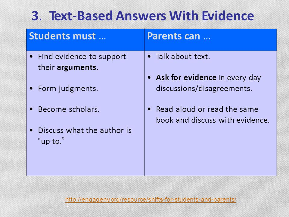 3.Text-Based Answers With Evidence http://engageny.org/resource/shifts-for-students-and-parents/ Students must …Parents can … Find evidence to support their arguments.