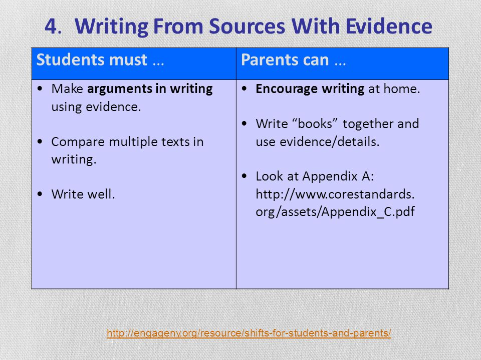 4.Writing From Sources With Evidence http://engageny.org/resource/shifts-for-students-and-parents/ Students must …Parents can … Make arguments in writing using evidence.