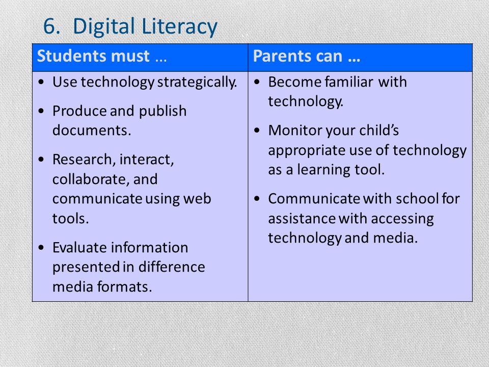 6. Digital Literacy Students must …Parents can … Use technology strategically.