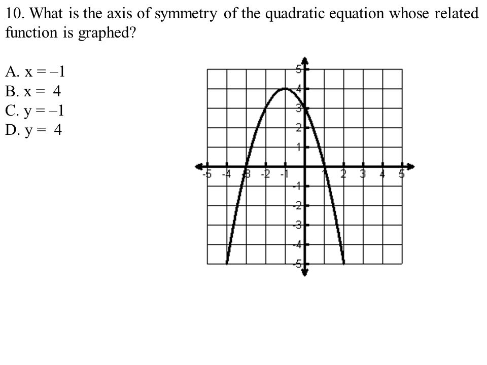 10. What is the axis of symmetry of the quadratic equation whose related function is graphed? A. x = –1 B. x = 4 C. y = –1 D. y = 4