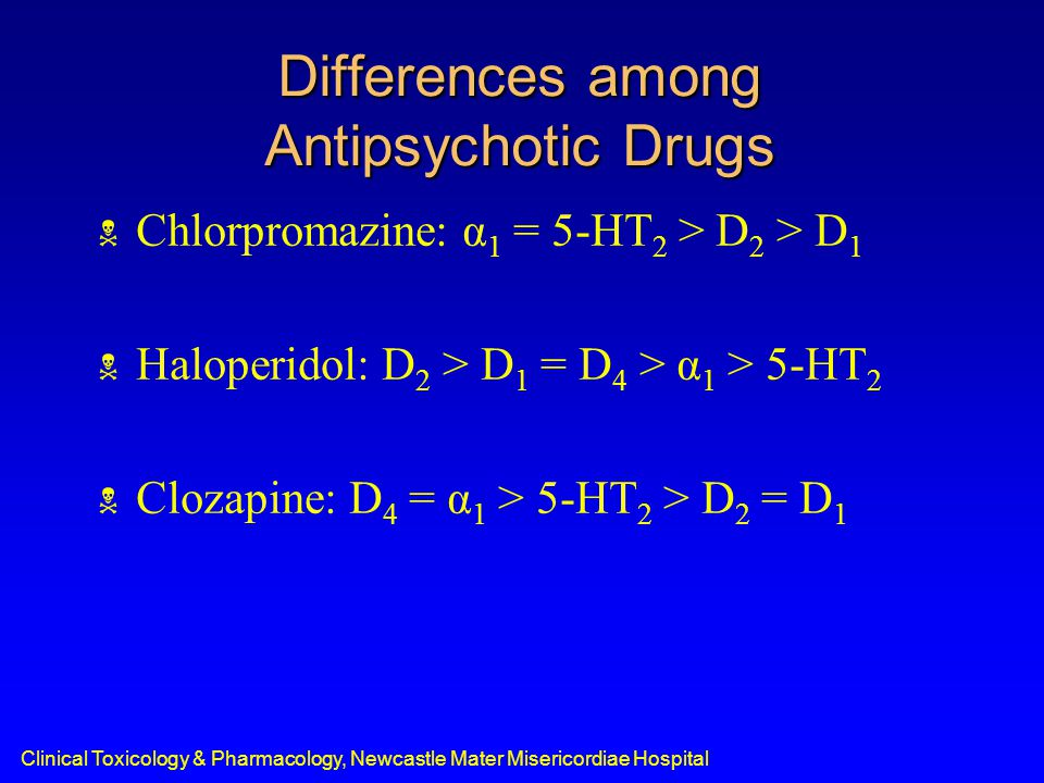 Differences among Antipsychotic Drugs  Chlorpromazine: α 1 = 5-HT 2 > D 2 > D 1  Haloperidol: D 2 > D 1 = D 4 > α 1 > 5-HT 2  Clozapine: D 4 = α 1