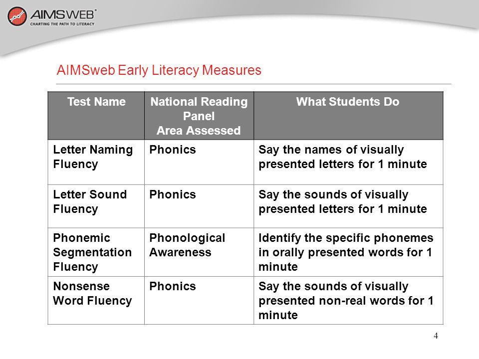 35 Practice Exercise 1 Phonemic Segmentation Fluency: Let's Practice!