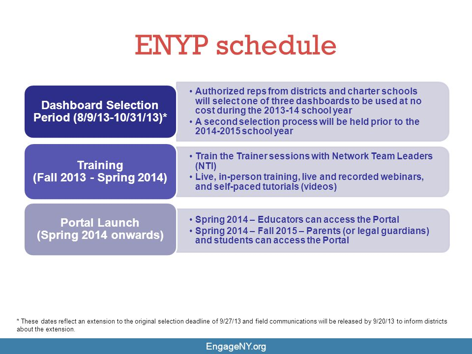 ENYP schedule 13 EngageNY.org Authorized reps from districts and charter schools will select one of three dashboards to be used at no cost during the