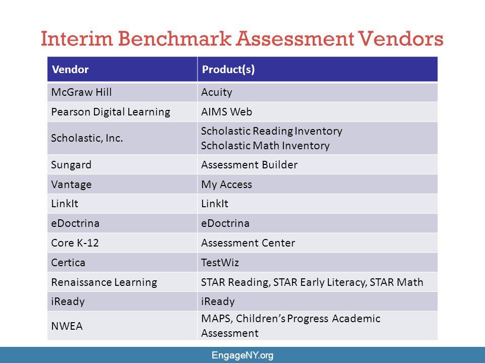 Interim Benchmark Assessment Vendors VendorProduct(s) McGraw HillAcuity Pearson Digital LearningAIMS Web Scholastic, Inc. Scholastic Reading Inventory