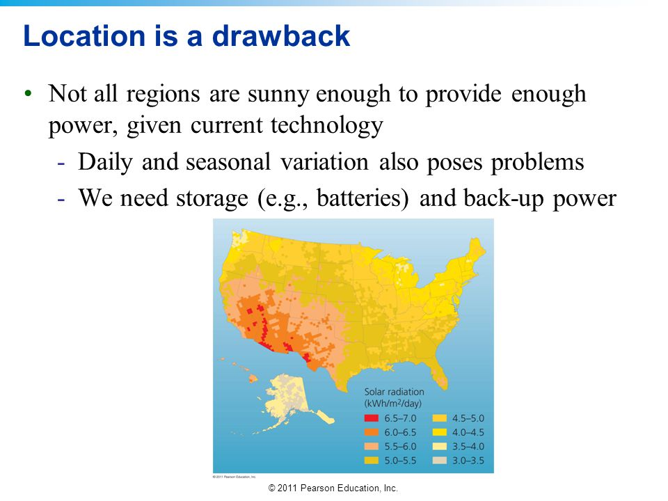 © 2011 Pearson Education, Inc. Location is a drawback Not all regions are sunny enough to provide enough power, given current technology -Daily and se
