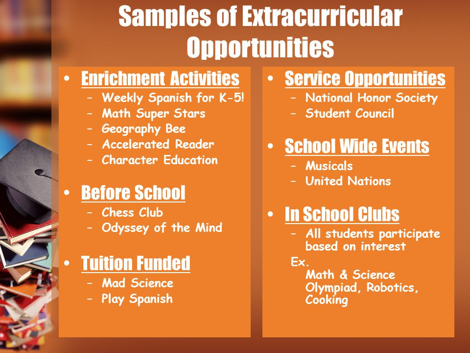 Samples of Extracurricular Opportunities Enrichment Activities –Weekly Spanish for K-5! –Math Super Stars –Geography Bee –Accelerated Reader –Characte