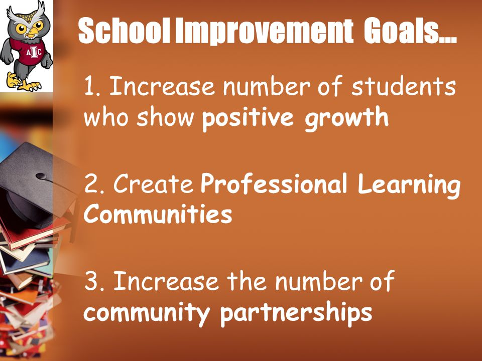 School Improvement Goals... 1. Increase number of students who show positive growth 2. Create Professional Learning Communities 3. Increase the number