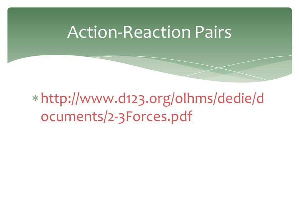  http://www.d123.org/olhms/dedie/d ocuments/2-3Forces.pdf http://www.d123.org/olhms/dedie/d ocuments/2-3Forces.pdf Action-Reaction Pairs
