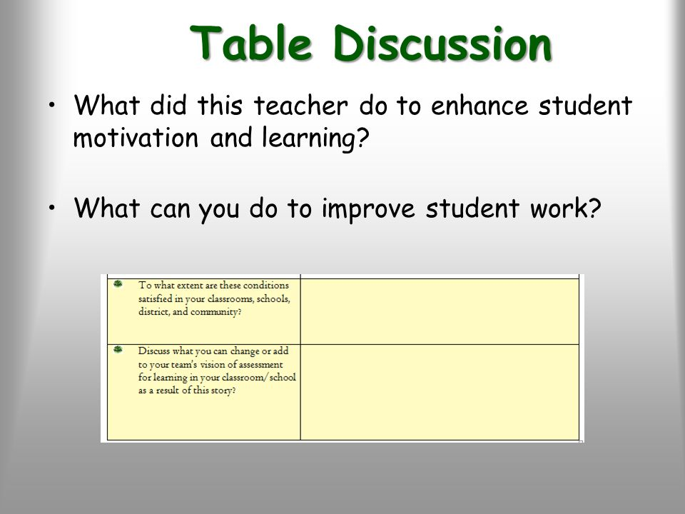 Table Discussion What did this teacher do to enhance student motivation and learning.