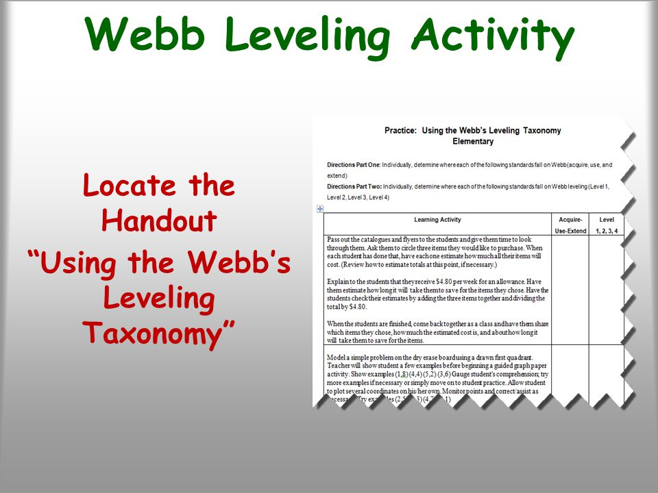 Webb Leveling Activity Locate the Handout Using the Webb's Leveling Taxonomy