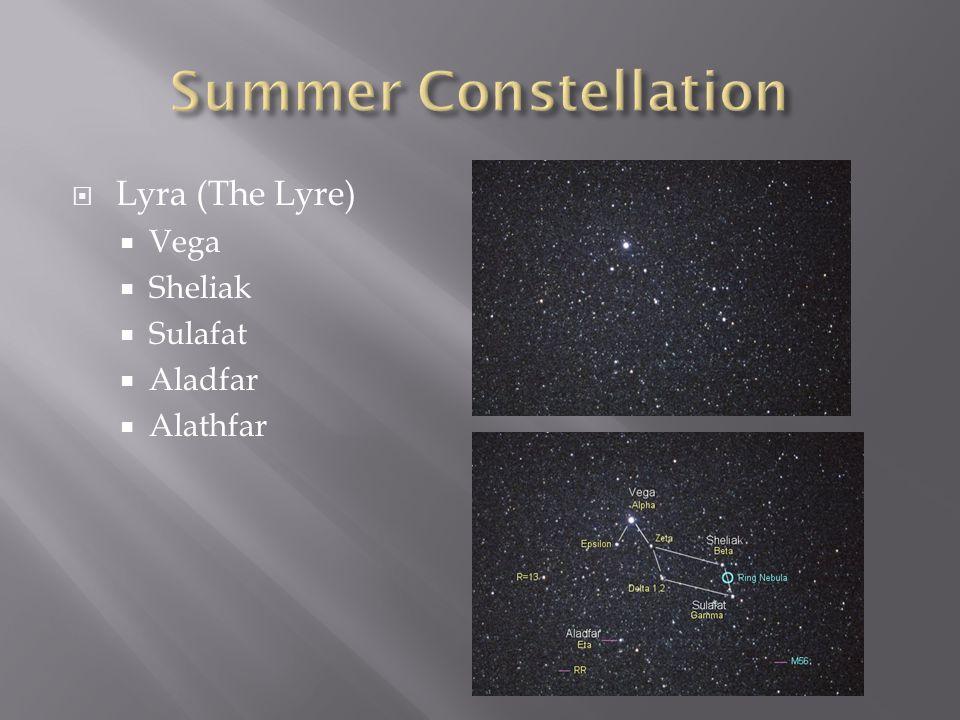  Lyra (The Lyre)  Vega  Sheliak  Sulafat  Aladfar  Alathfar