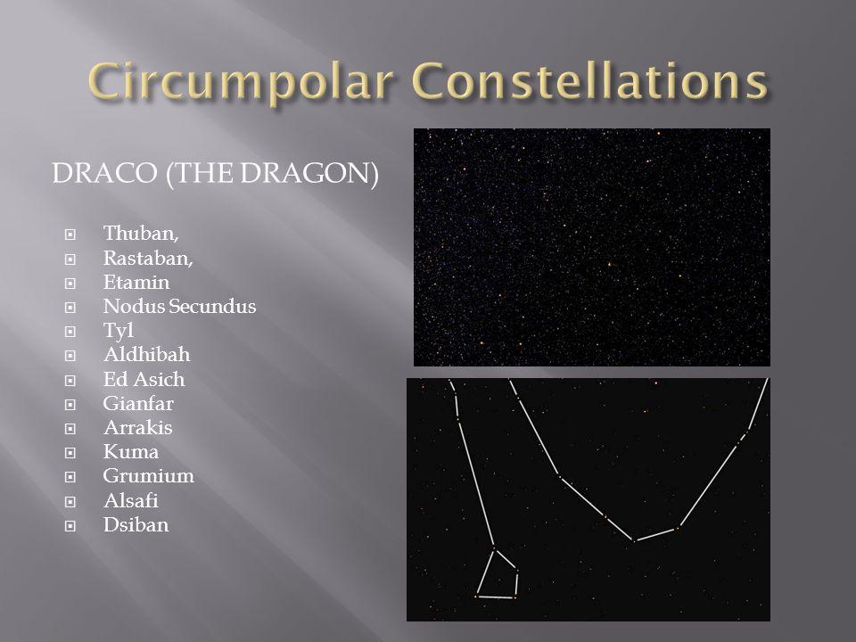 DRACO (THE DRAGON)  Thuban,  Rastaban,  Etamin  Nodus Secundus  Tyl  Aldhibah  Ed Asich  Gianfar  Arrakis  Kuma  Grumium  Alsafi  Dsiban