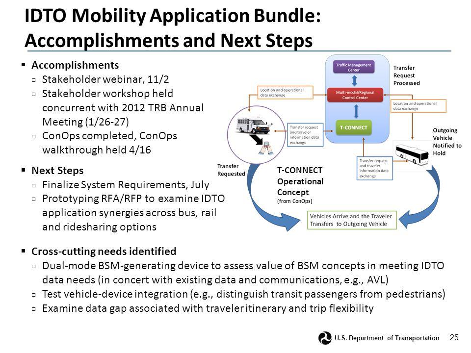 25 U.S. Department of Transportation IDTO Mobility Application Bundle: Accomplishments and Next Steps  Accomplishments □ Stakeholder webinar, 11/2 □