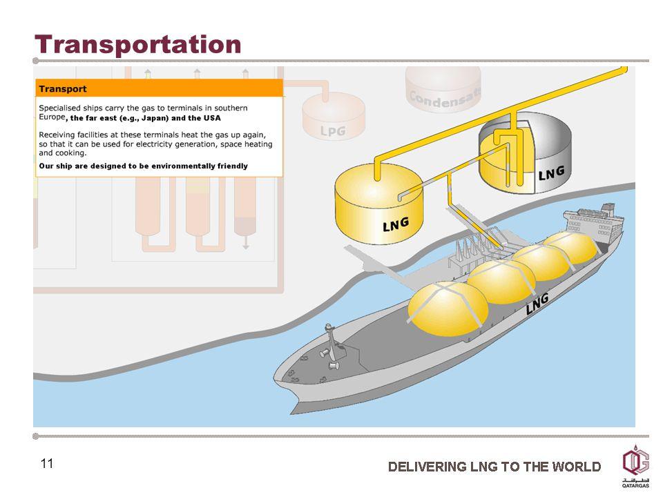11 Transportation