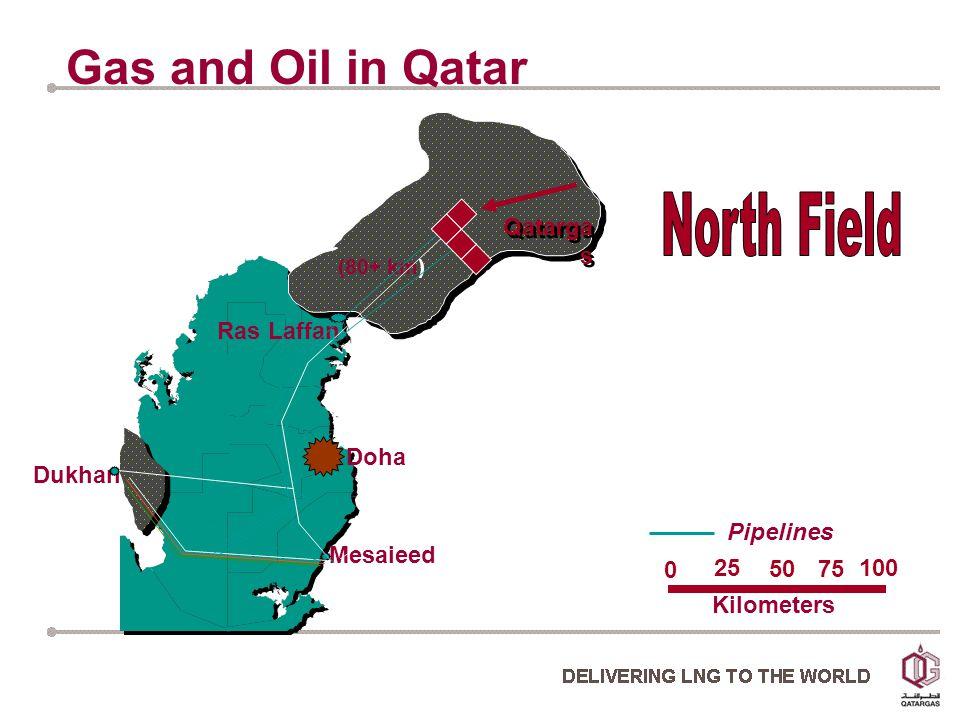 Gas and Oil in Qatar 100 Dukhan Kilometers 25 75 50 0 Pipelines Ras Laffan Mesaieed Doha Qatarga s (80+ km)