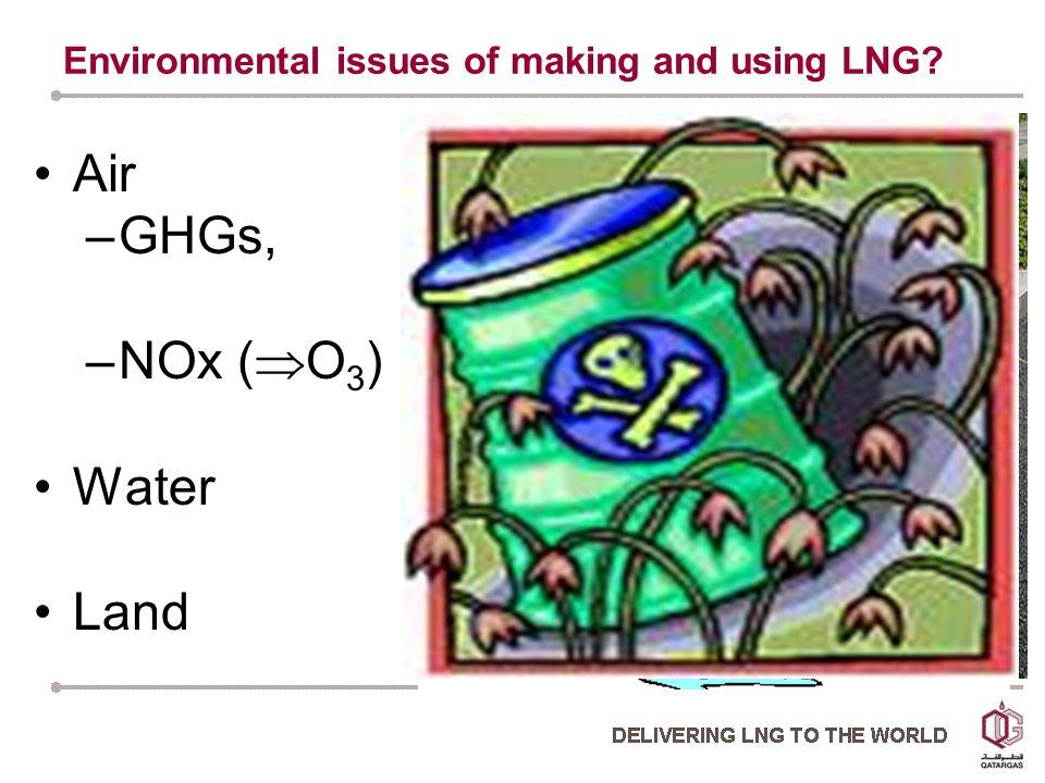 Environmental issues of making and using LNG? Air –GHGs, –NOx (  O 3 ) Water Land