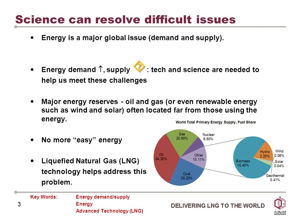 3 Science can resolve difficult issues  Energy is a major global issue (demand and supply).