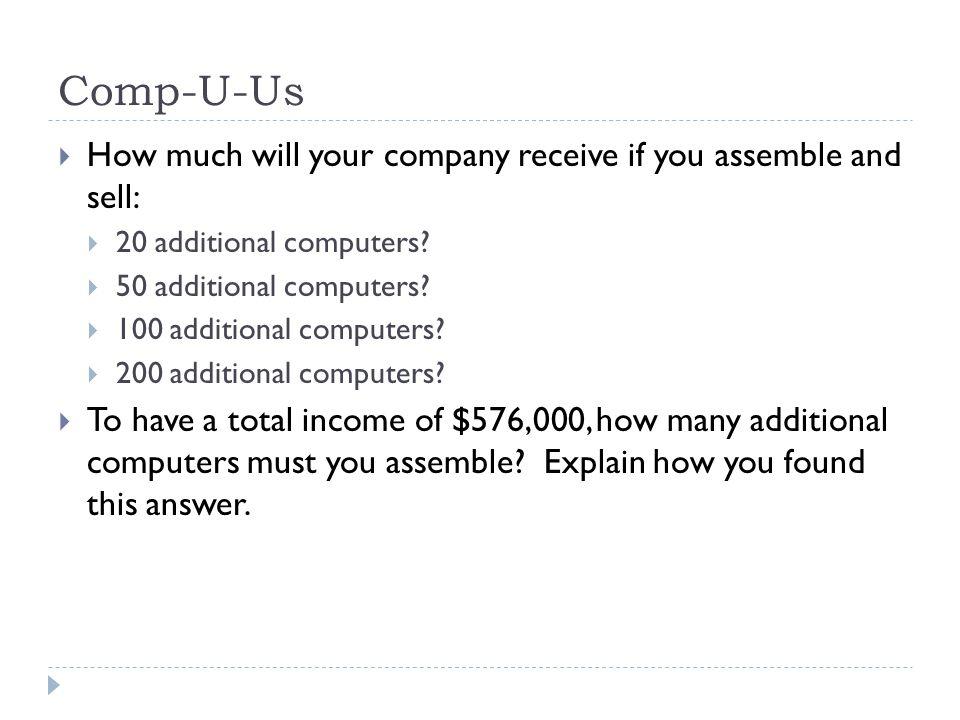 Comp-U-Us Labels Computers to be Assembled Total Computers Total Income Units Computers Expression 20 50 100 200