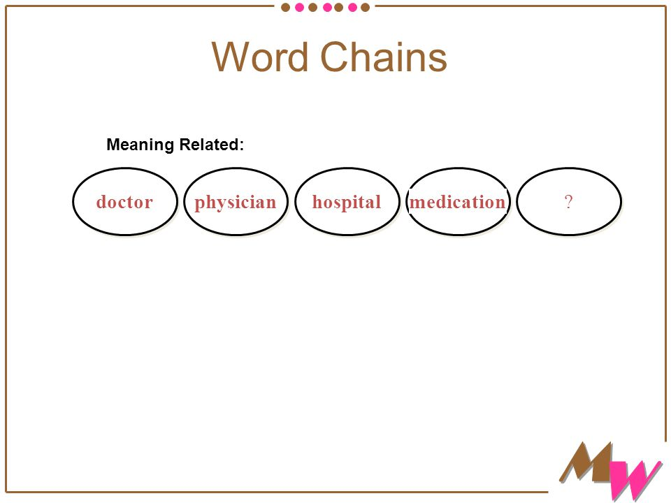 Word Chains Meaning Related: doctorphysicianhospitalmedication?