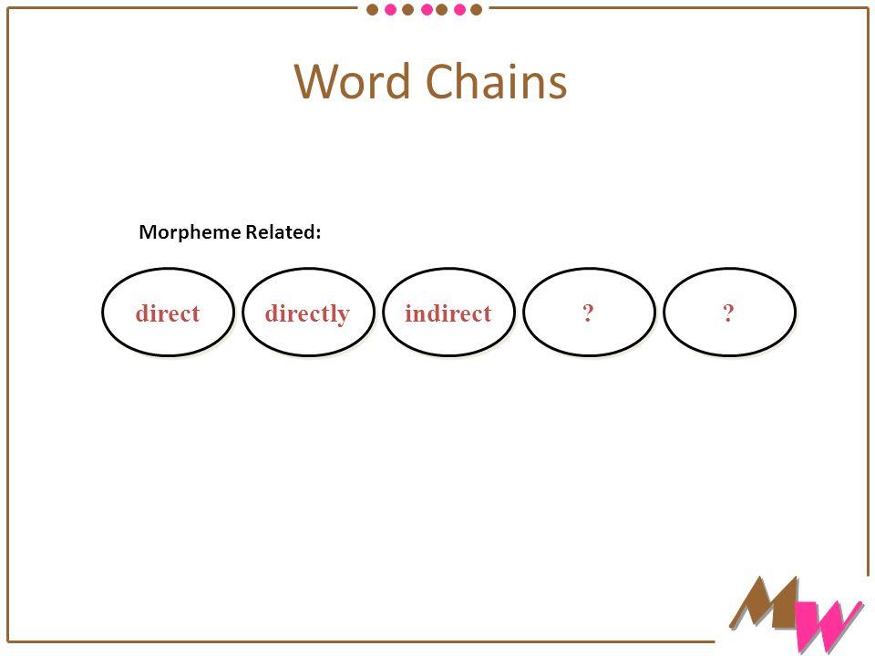 Morpheme Related: directdirectlyindirect Word Chains