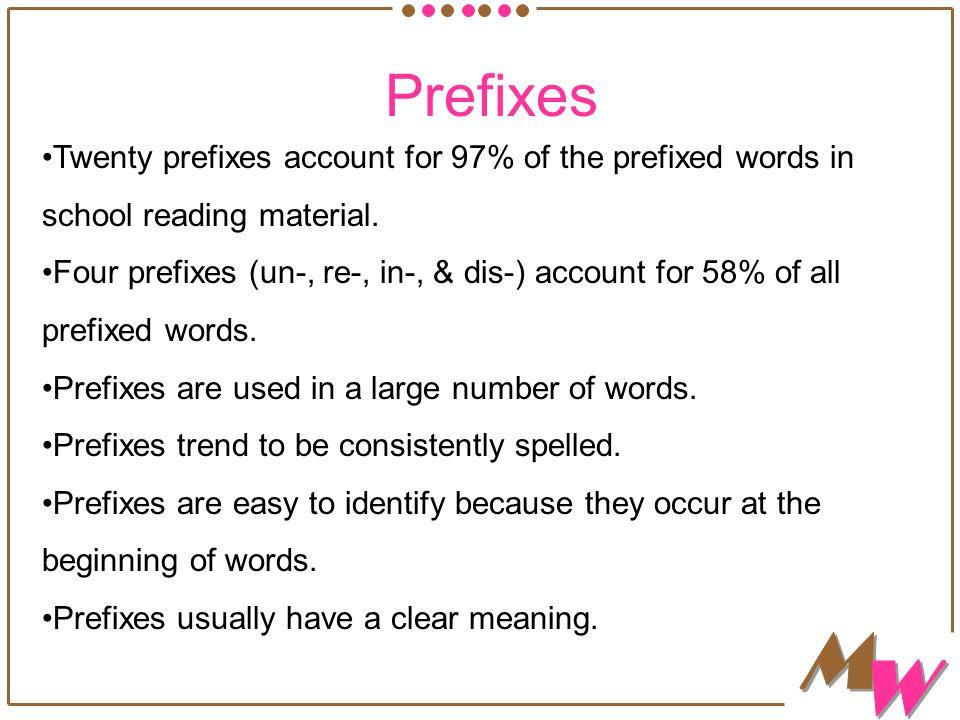 Twenty prefixes account for 97% of the prefixed words in school reading material.