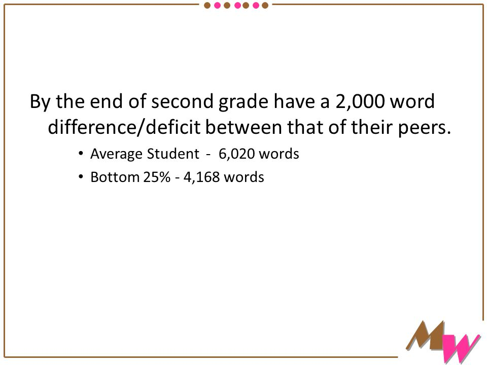 By the end of second grade have a 2,000 word difference/deficit between that of their peers. Average Student - 6,020 words Bottom 25% - 4,168 words