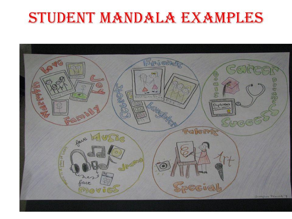 Student Mandala Examples