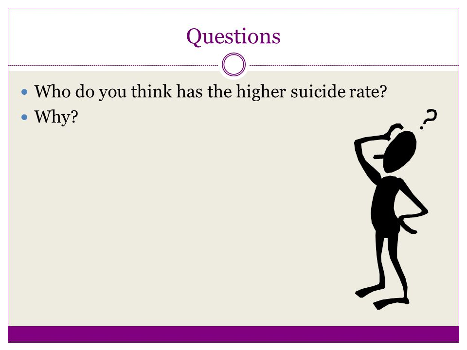 Questions Who do you think has the higher suicide rate Why