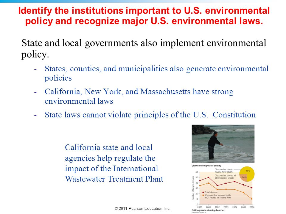 © 2011 Pearson Education, Inc. Identify the institutions important to U.S. environmental policy and recognize major U.S. environmental laws. State and