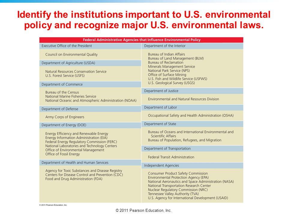 © 2011 Pearson Education, Inc. Identify the institutions important to U.S. environmental policy and recognize major U.S. environmental laws.