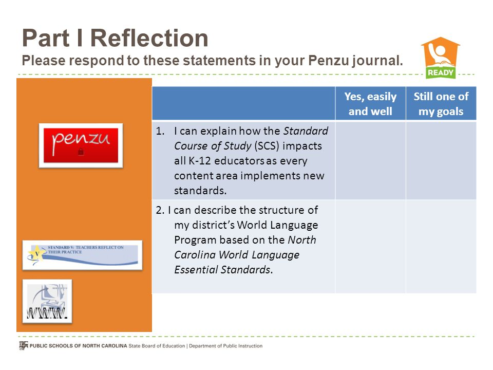 Part I Reflection Please respond to these statements in your Penzu journal.