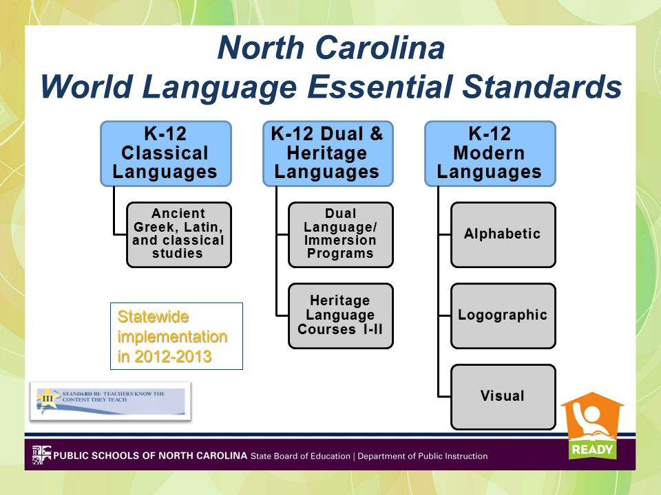North Carolina World Language Essential Standards K-12 Classical Languages Ancient Greek, Latin, and classical studies K-12 Dual & Heritage Languages Dual Language/ Immersion Programs Heritage Language Courses I-II K-12 Modern Languages Alphabetic Logographic Visual Statewide implementation in 2012-2013