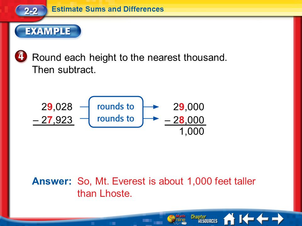 Lesson 2 Ex4 2-2 Estimate Sums and Differences Answer: So, Mt. Everest is about 1,000 feet taller than Lhoste. 29,028 – 27,923 29,000 – 28,000 1,000 R