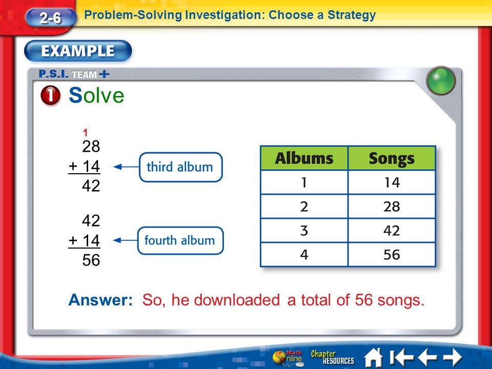 Solve Lesson 6 Ex1 2-6 Problem-Solving Investigation: Choose a Strategy Answer: So, he downloaded a total of 56 songs.