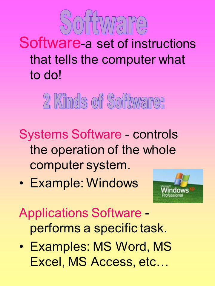 Software -a set of instructions that tells the computer what to do.