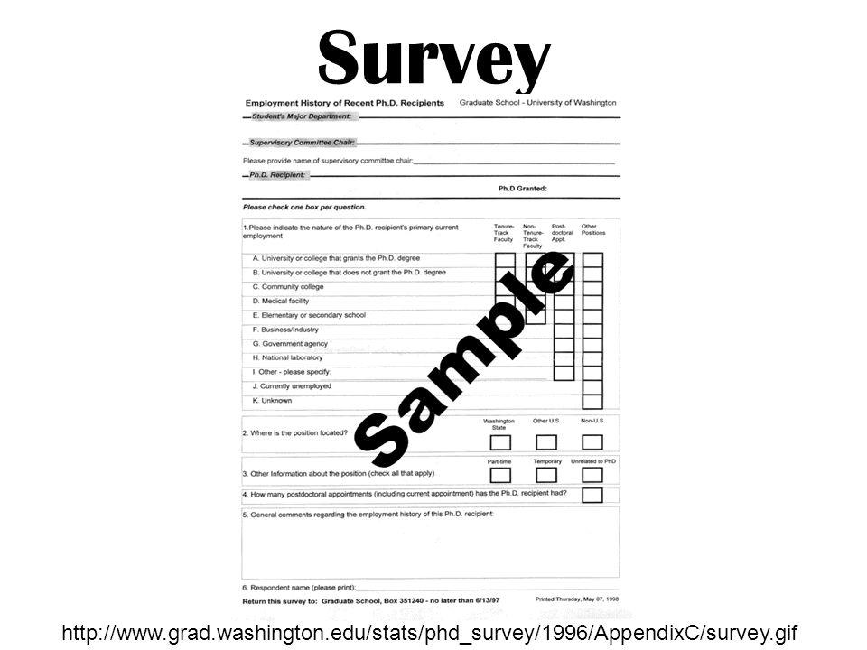 Survey http://www.grad.washington.edu/stats/phd_survey/1996/AppendixC/survey.gif