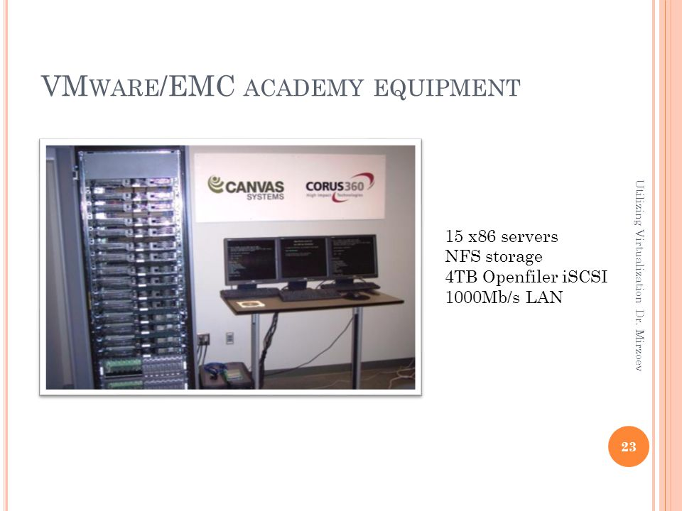 VM WARE /EMC ACADEMY EQUIPMENT 15 x86 servers NFS storage 4TB Openfiler iSCSI 1000Mb/s LAN 23 Utilizing Virtualization Dr. Mirzoev 23