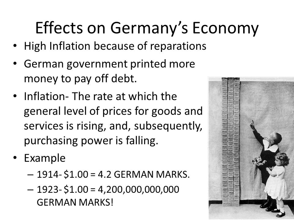 Effects on Germany's Economy High Inflation because of reparations German government printed more money to pay off debt.