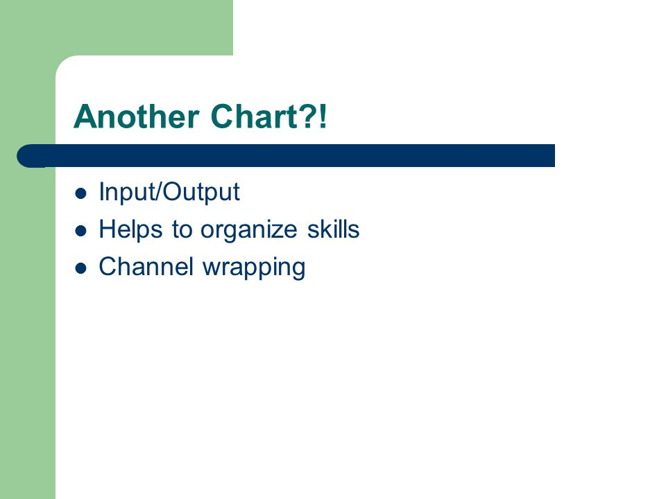 Another Chart?! Input/Output Helps to organize skills Channel wrapping