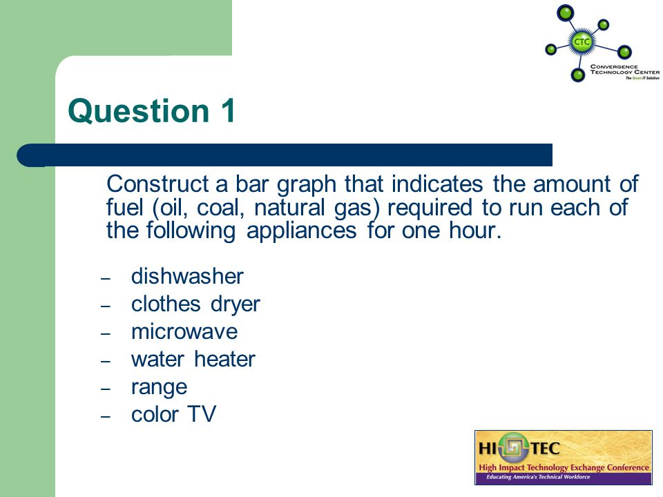 Classroom Activities and Questions The following slides, we will present a set of activities and questions that you can work through with your students to reinforce Thinking Green