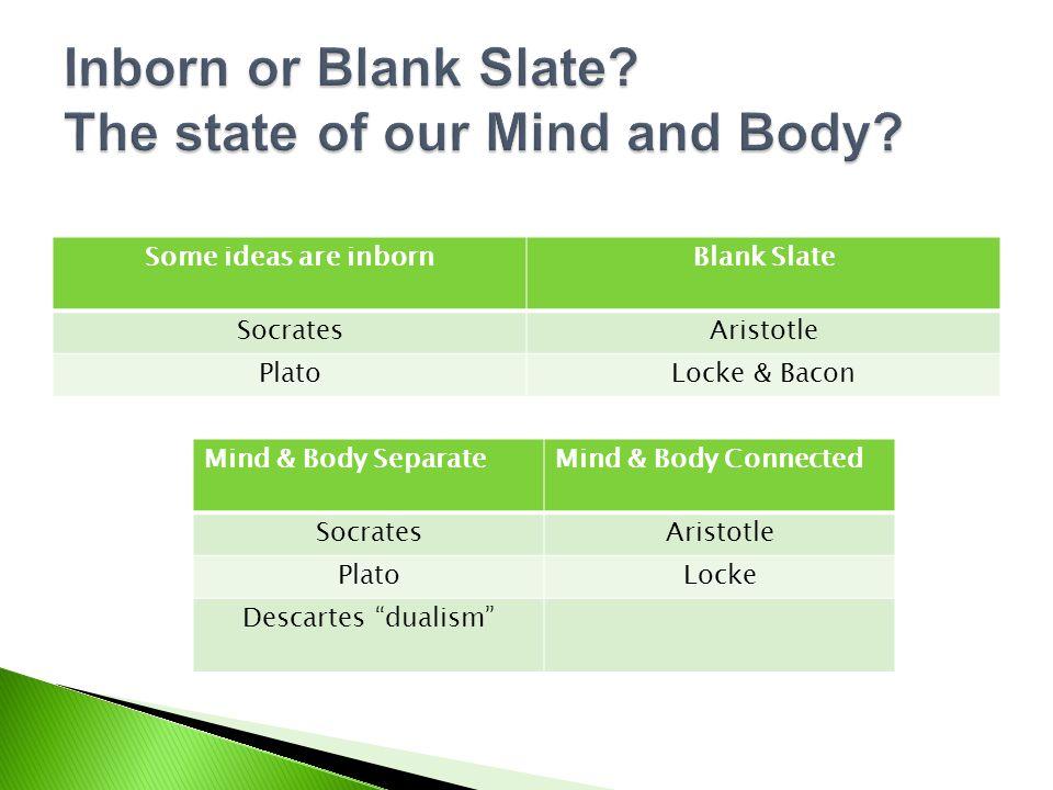 Some ideas are inbornBlank Slate SocratesAristotle PlatoLocke & Bacon Inborn or Blank Slate.
