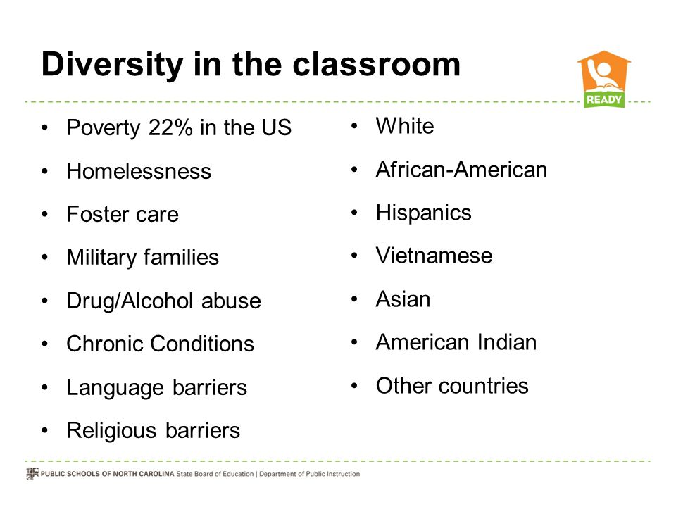 Diversity in the classroom Poverty 22% in the US Homelessness Foster care Military families Drug/Alcohol abuse Chronic Conditions Language barriers Re