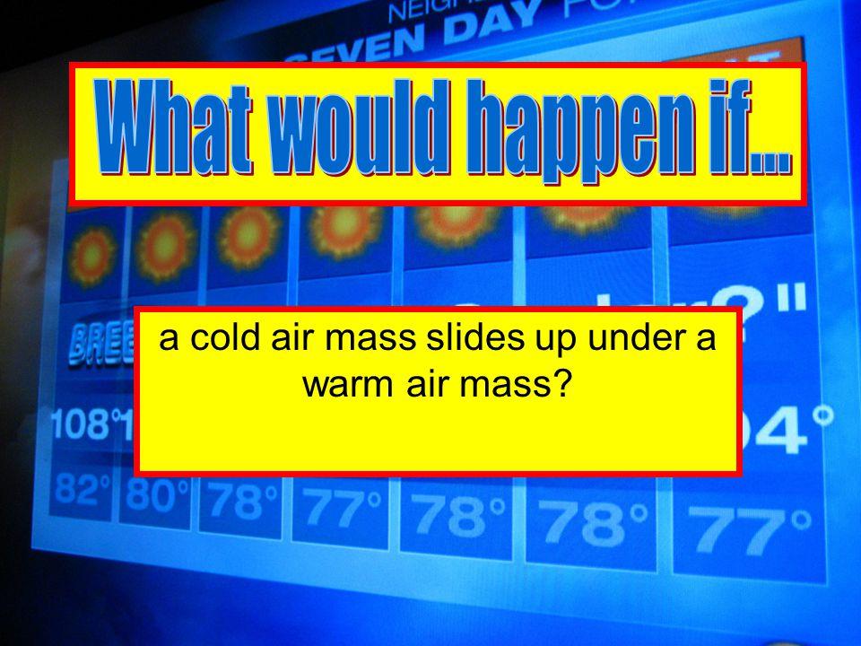 a cold air mass slides up under a warm air mass?