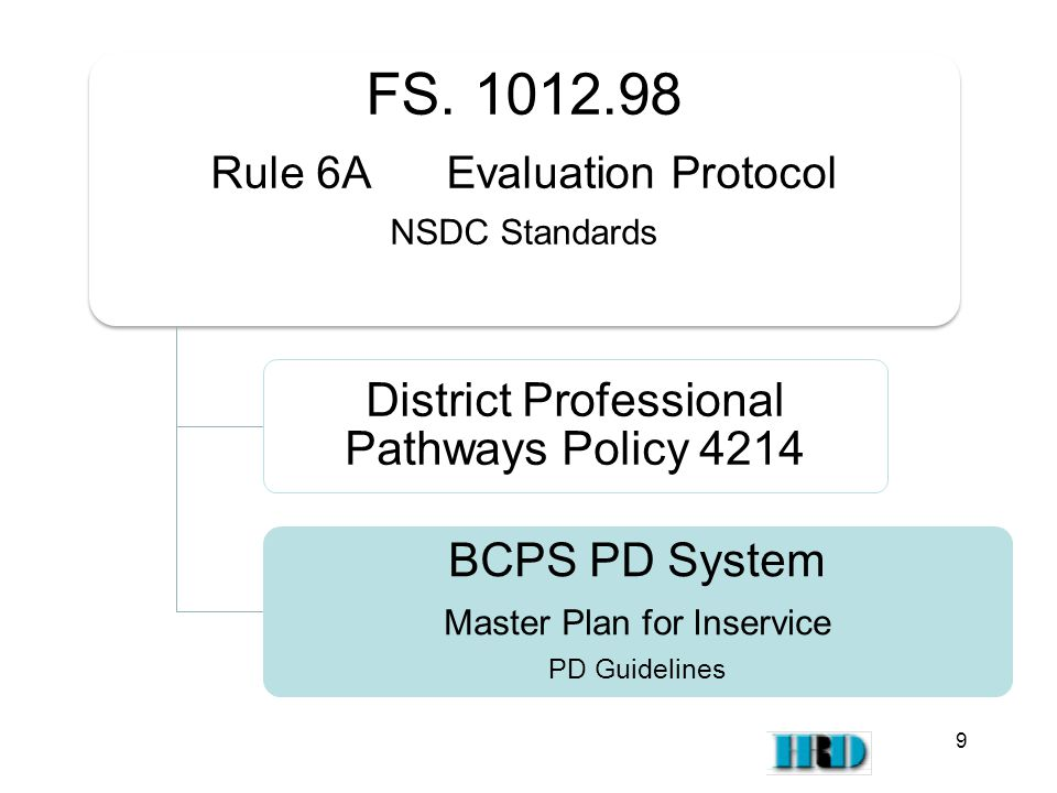 FS. 1012.98 Rule 6A Evaluation Protocol NSDC Standards District Professional Pathways Policy 4214 BCPS PD System Master Plan for Inservice PD Guidelin