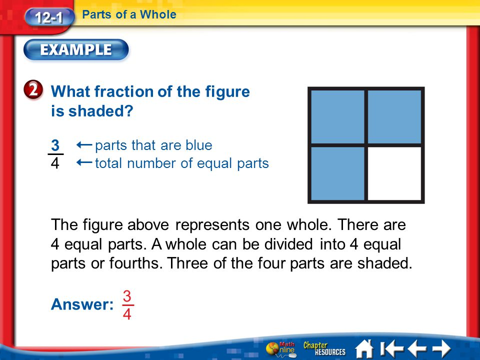 Lesson 1 Ex2 12-1 Parts of a Whole What fraction of the figure is shaded? 3 4 parts that are blue total number of equal parts The figure above represe