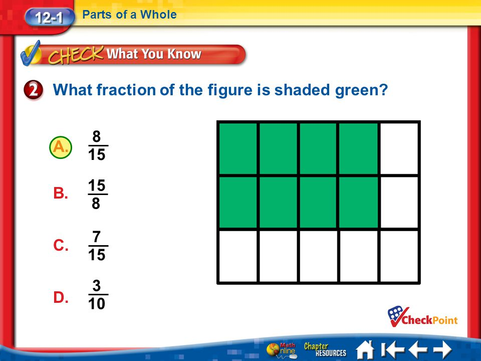A. 8 15 Lesson 1 CYP2 12-1 Parts of a Whole What fraction of the figure is shaded green? 15 8 B. C. 7 15 D. 3 10