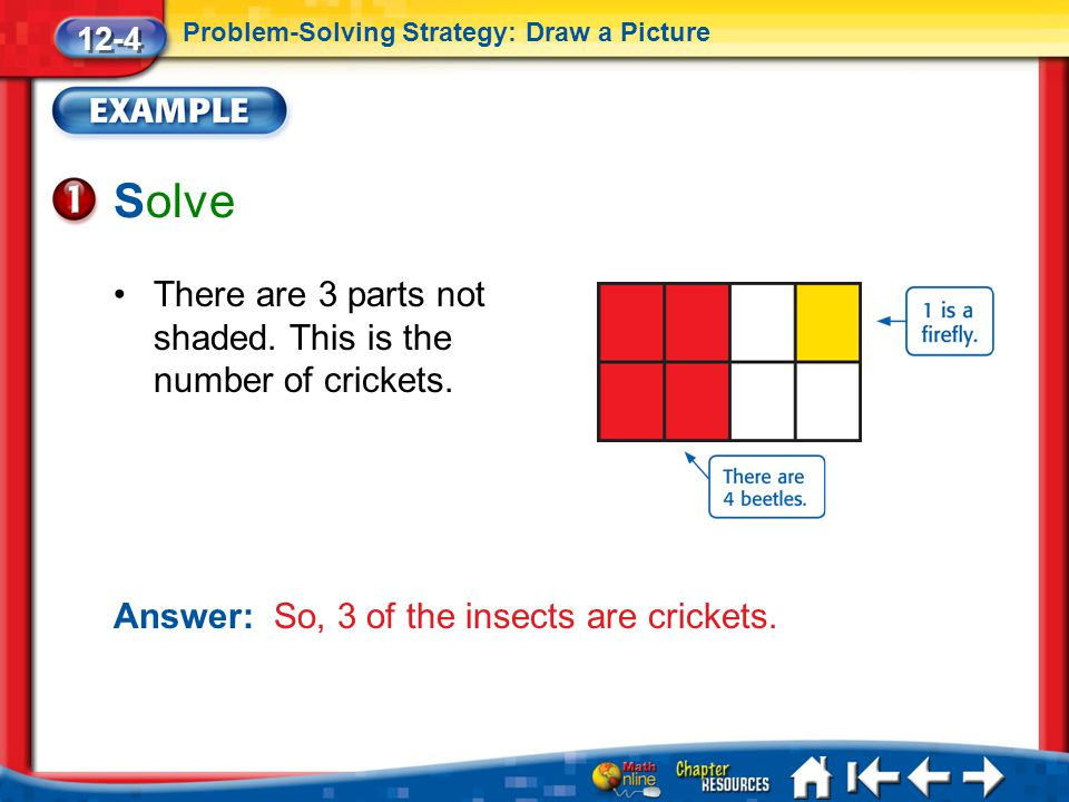Lesson 4 Ex1 Solve Answer: So, 3 of the insects are crickets. 12-4 Problem-Solving Strategy: Draw a Picture There are 3 parts not shaded. This is the