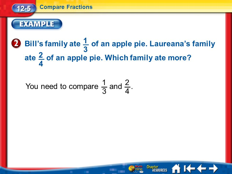 Lesson 5 Ex2 12-5 Compare Fractions Bill's family ate of an apple pie. Laureana's family ate of an apple pie. Which family ate more? 1 3 2 4 You need