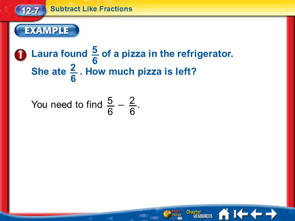 Lesson 7 Ex1 12-7 Subtract Like Fractions Laura found of a pizza in the refrigerator. She ate. How much pizza is left? 5 6 2 6 You need to find –. 5 6